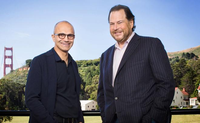 Salesforce-Microsoft